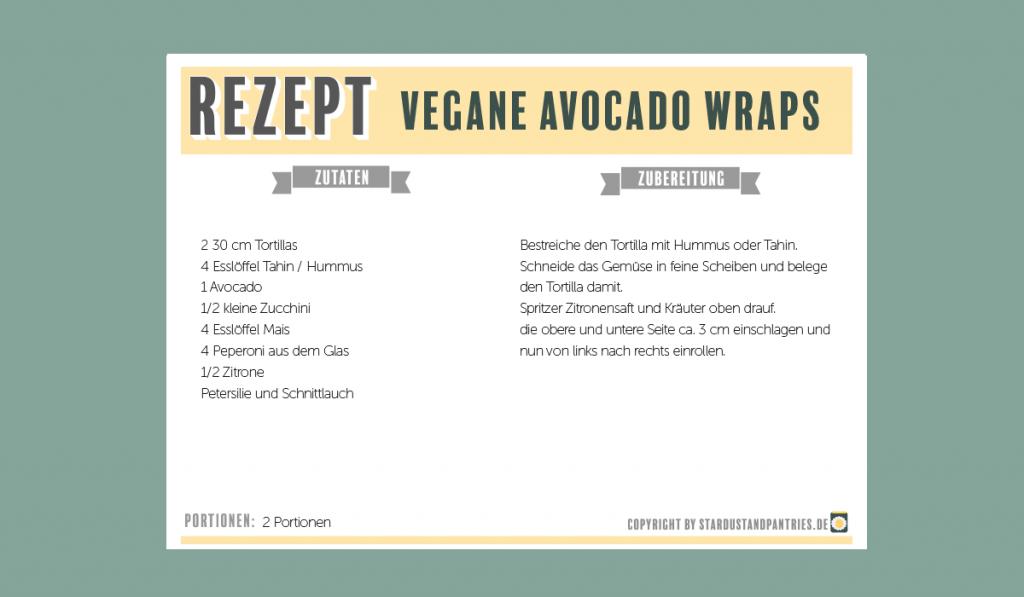 Gesunde Avocado Wraps