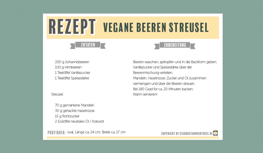 Beeren Streusel Rezept