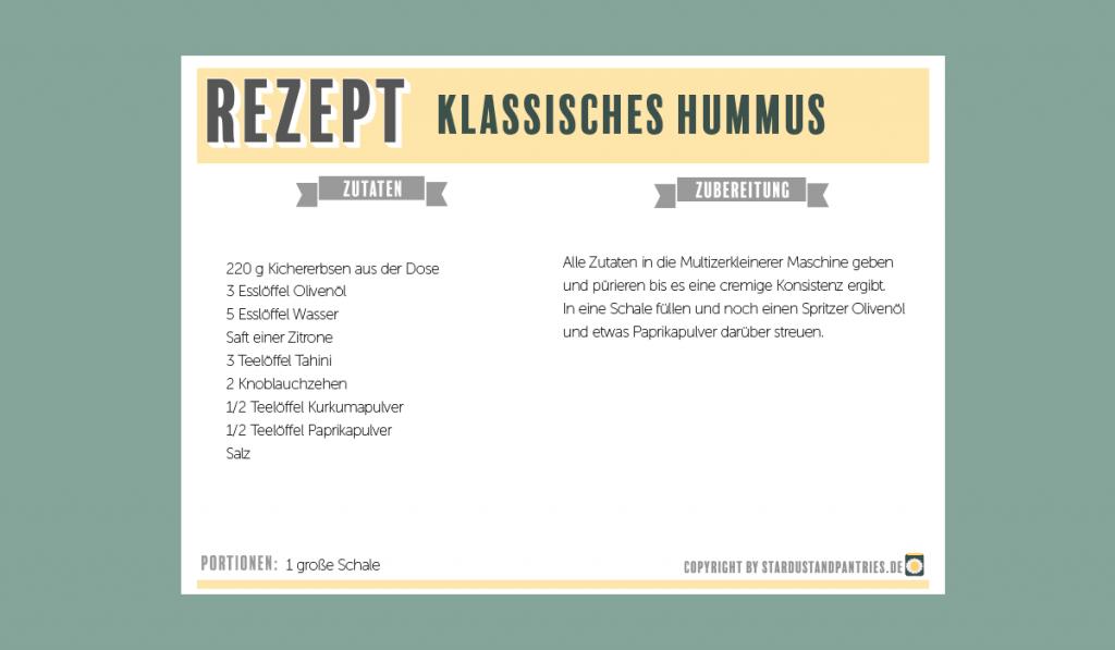 Rezeptkarte Hummus